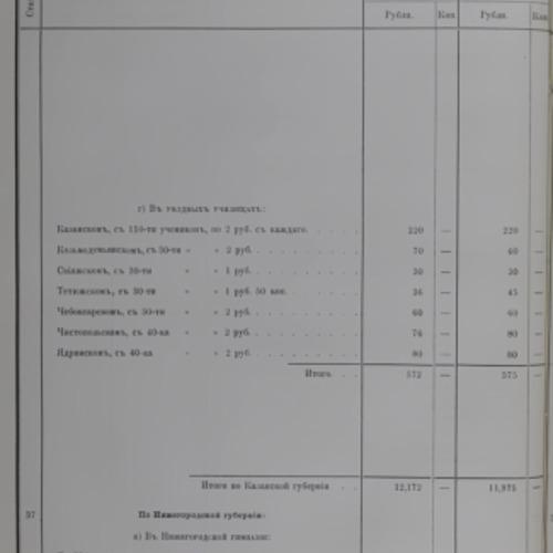 Smeta_dokhodov_y_raskhodov_2.pdf